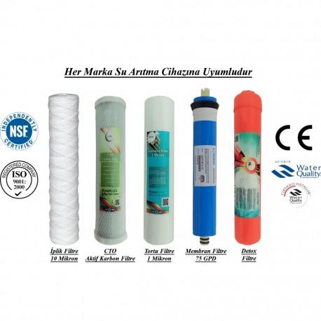 İplik+CTO Aktif Karbon+1 Mikron Sediment+Membran+Detox Filtre