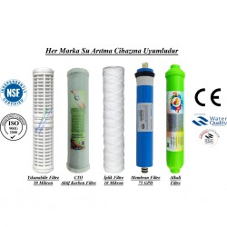Yıkanabilir+CTO Aktif Karbon+İplik+Membran+Alkali Filtre