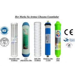 Yıkanabilir+GAC Aktif Karbon+İplik+Membran+Alkali Filtre