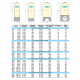 Watergold Su Aritma  Sistemleri FC 30-3.4 (10X35)  Model  Endustriyel Multi Medya Aktif Karbon Filtre Sistemi-15 ton/gün