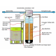 Watergold TFDY 1050-4 (63X86) Yumuşatma Sistemi