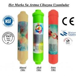 Mineral+Alkali+Detox Filtre Takımı Set