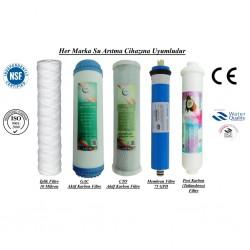 İplik+GAC Aktif Karbon+CTO Aktif Karbon+Membran+Post Tatlandırıcı